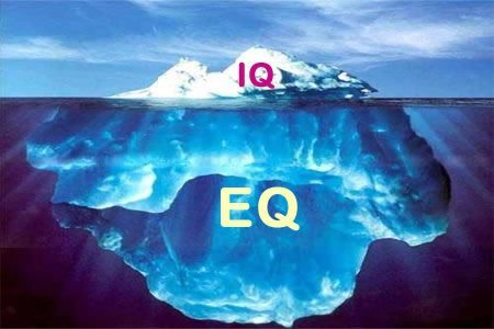 "Graphic design of an iceberg labeled ""IQ"" and ""EQ"" with IQ on the top which is peaking out and EQ on the bottom which is massive"