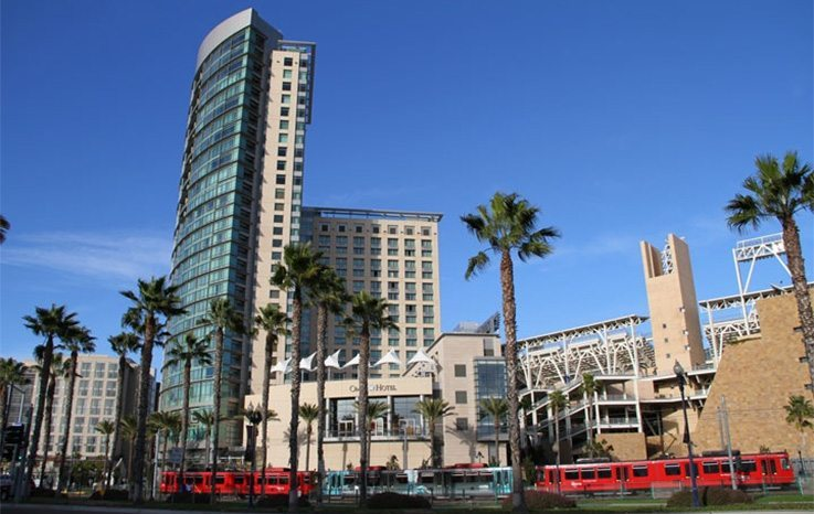 Corporate Team Building Events In San Diego Ca